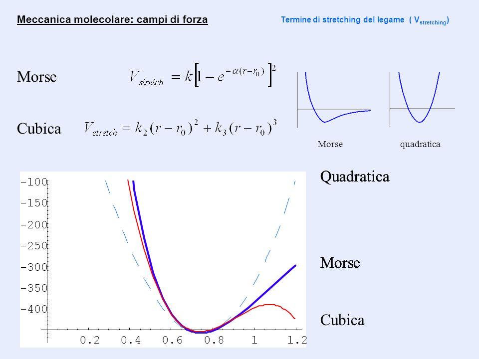 Meccanica molecolare: campi di forza Termine di stretching del legame ( V stretching ) Morse quadratica Quadratica Morse Quadratica Morse Cubica Morse