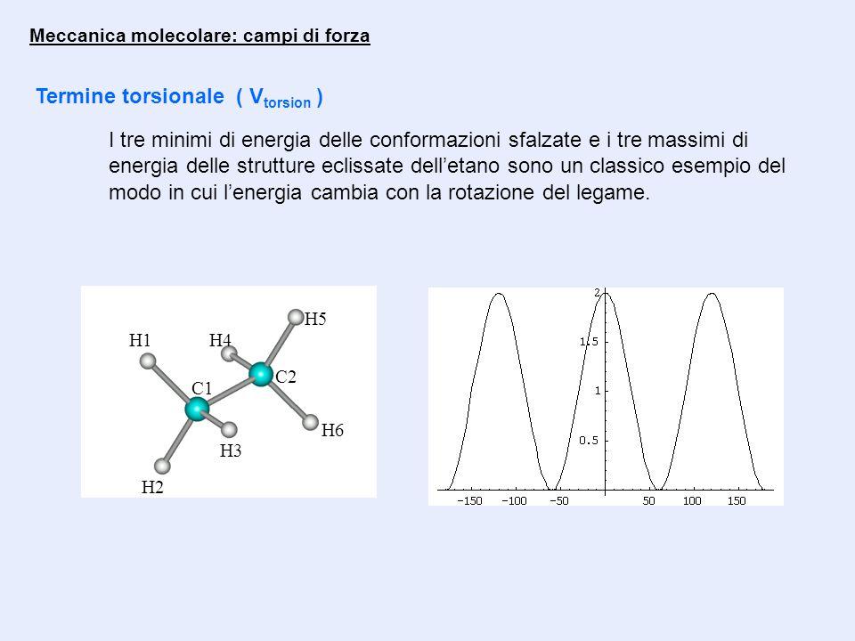 Termine torsionale ( V torsion ) I tre minimi di energia delle conformazioni sfalzate e i tre massimi di energia delle strutture eclissate delletano s