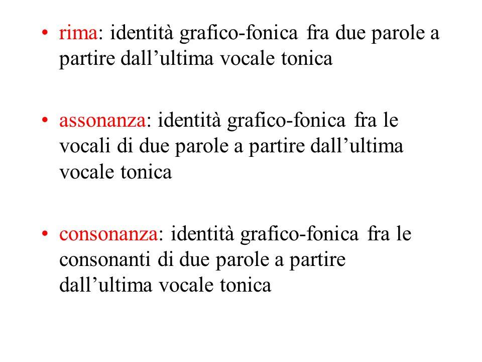 rima: identità grafico-fonica fra due parole a partire dallultima vocale tonica assonanza: identità grafico-fonica fra le vocali di due parole a parti