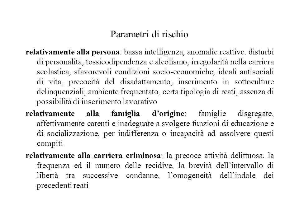 Parametri di rischio relativamente alla persona: bassa intelligenza, anomalie reattive. disturbi di personalità, tossicodipendenza e alcolismo, irrego