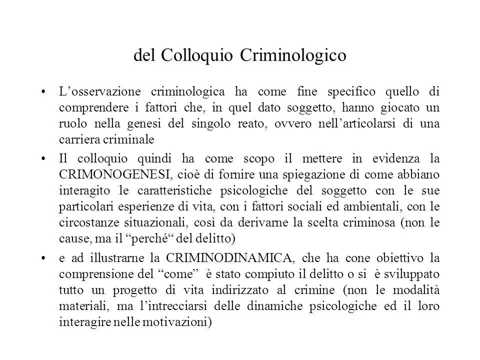del Colloquio Criminologico Losservazione criminologica ha come fine specifico quello di comprendere i fattori che, in quel dato soggetto, hanno gioca