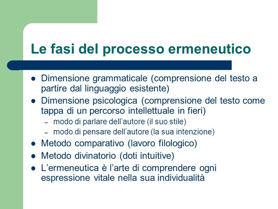 Le fasi del processo ermeneutico Dimensione grammaticale (comprensione del testo a partire dal linguaggio esistente) Dimensione psicologica (comprensi