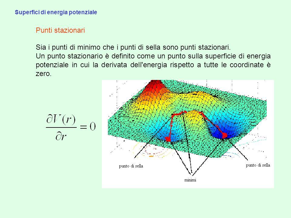 Superfici di energia potenziale Punti stazionari Sia i punti di minimo che i punti di sella sono punti stazionari. Un punto stazionario è definito com