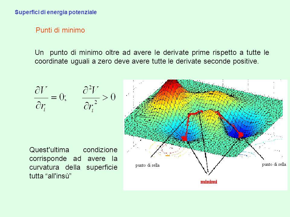Superfici di energia potenziale Punti di minimo Un punto di minimo oltre ad avere le derivate prime rispetto a tutte le coordinate uguali a zero deve