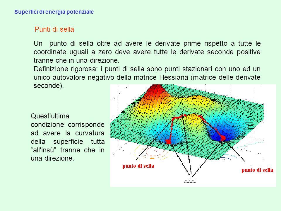 Superfici di energia potenziale Punti di sella Un punto di sella oltre ad avere le derivate prime rispetto a tutte le coordinate uguali a zero deve av