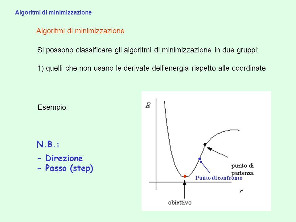 Algoritmi di minimizzazione Si possono classificare gli algoritmi di minimizzazione in due gruppi: 1) quelli che non usano le derivate dellenergia ris