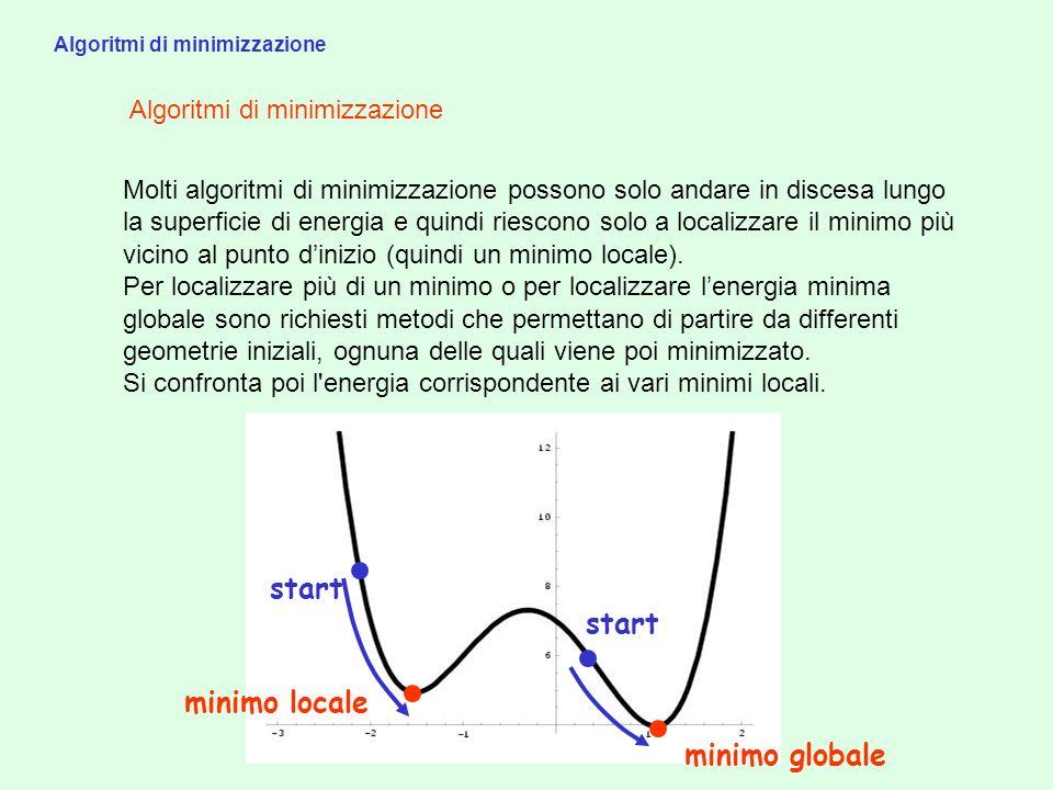 Algoritmi di minimizzazione Molti algoritmi di minimizzazione possono solo andare in discesa lungo la superficie di energia e quindi riescono solo a l