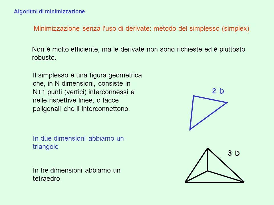 Algoritmi di minimizzazione Minimizzazione senza l'uso di derivate: metodo del simplesso (simplex) Non è molto efficiente, ma le derivate non sono ric