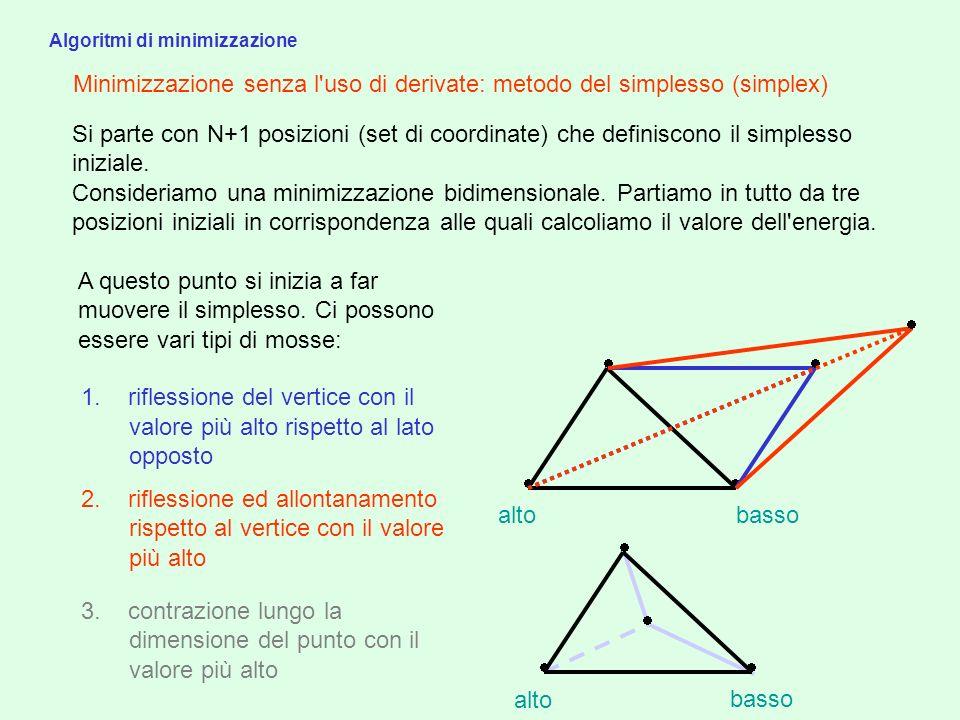Algoritmi di minimizzazione Minimizzazione senza l'uso di derivate: metodo del simplesso (simplex) A questo punto si inizia a far muovere il simplesso