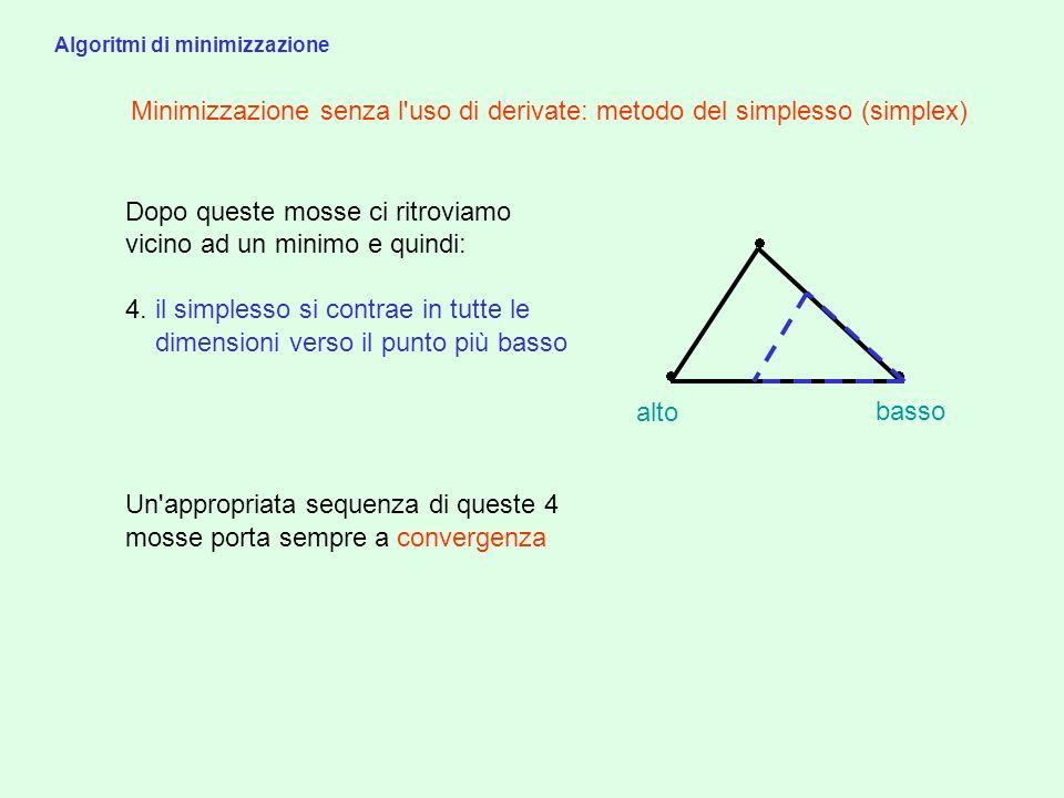 Algoritmi di minimizzazione Minimizzazione senza l'uso di derivate: metodo del simplesso (simplex) Dopo queste mosse ci ritroviamo vicino ad un minimo
