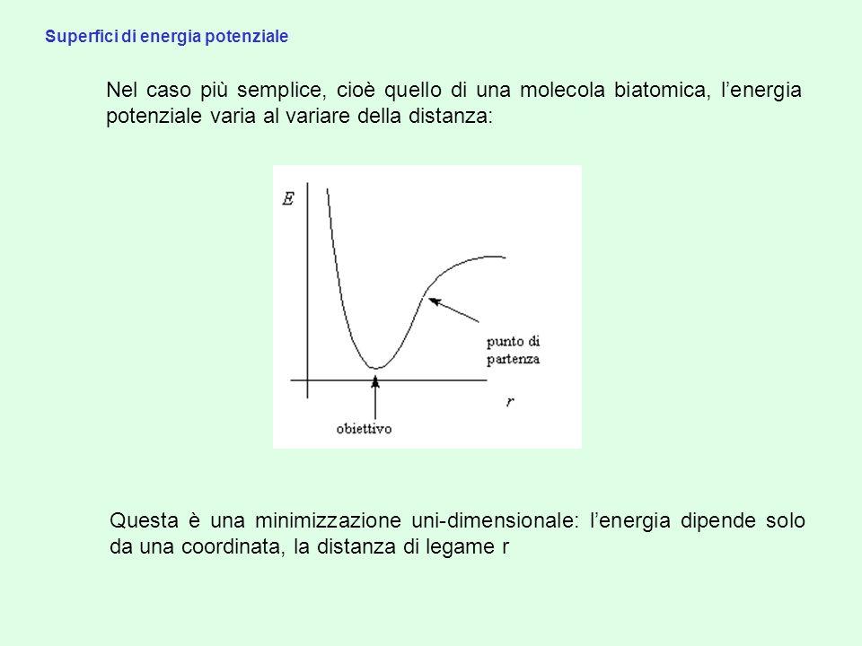 Ricerca dei punti di minimo In termini matematici il problema è dunque quello di minimizzare una funzione -appunto lenergia- di più variabili -le coordinate interne degli atomi.