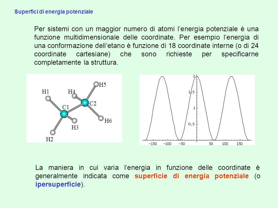 Algoritmi di minimizzazione Si possono classificare gli algoritmi di minimizzazione in due gruppi: 1) quelli che non usano le derivate dellenergia rispetto alle coordinate Esempio: N.B.: - Direzione - Passo (step) Punto di confronto