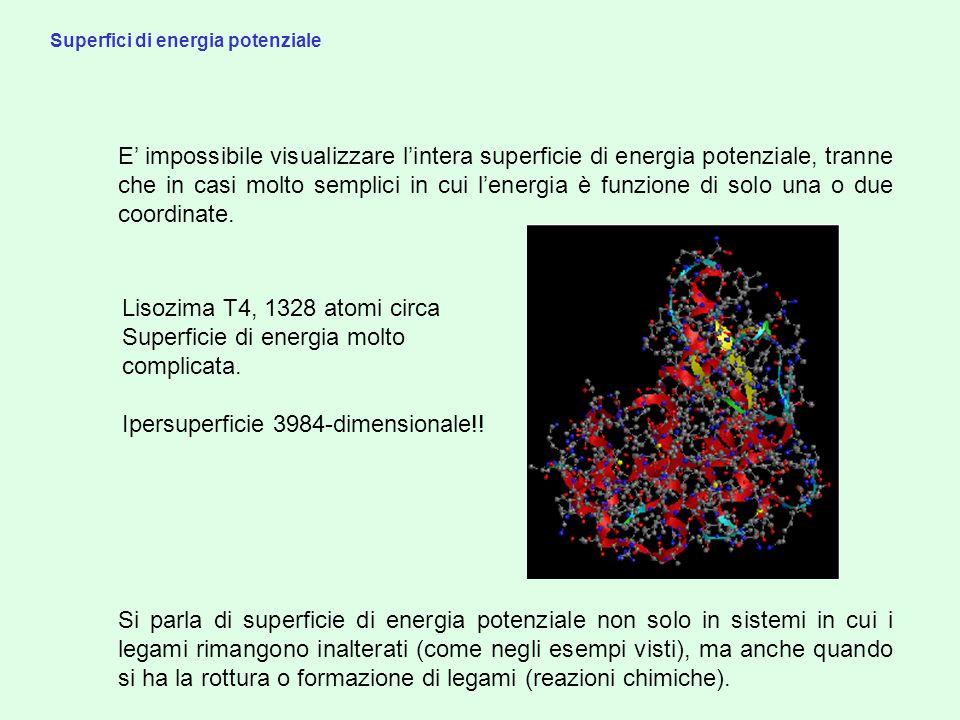 Superfici di energia potenziale Nel molecular modelling siamo interessati nei punti di minimo delenergia potenziale.