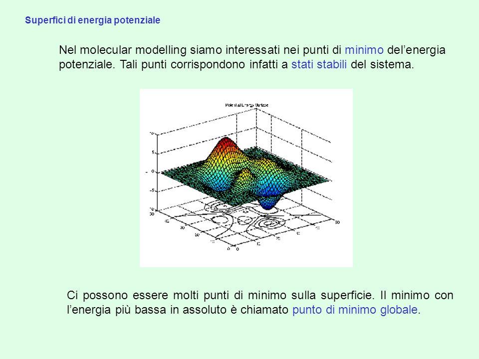 Algoritmi di minimizzazione Molti algoritmi di minimizzazione possono solo andare in discesa lungo la superficie di energia e quindi riescono solo a localizzare il minimo più vicino al punto dinizio (quindi un minimo locale).