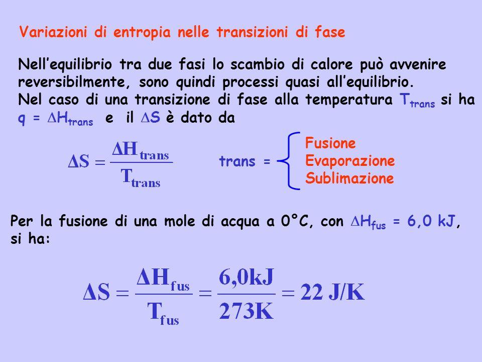 Nellequilibrio tra due fasi lo scambio di calore può avvenire reversibilmente, sono quindi processi quasi allequilibrio. Nel caso di una transizione d