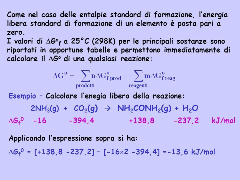 Come nel caso delle entalpie standard di formazione, lenergia libera standard di formazione di un elemento è posta pari a zero. I valori di G o f a 25