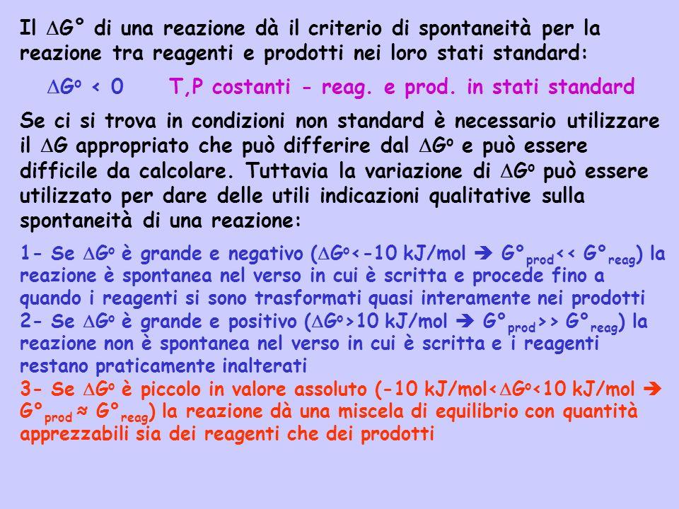 Il G° di una reazione dà il criterio di spontaneità per la reazione tra reagenti e prodotti nei loro stati standard: G o < 0 T,P costanti - reag. e pr