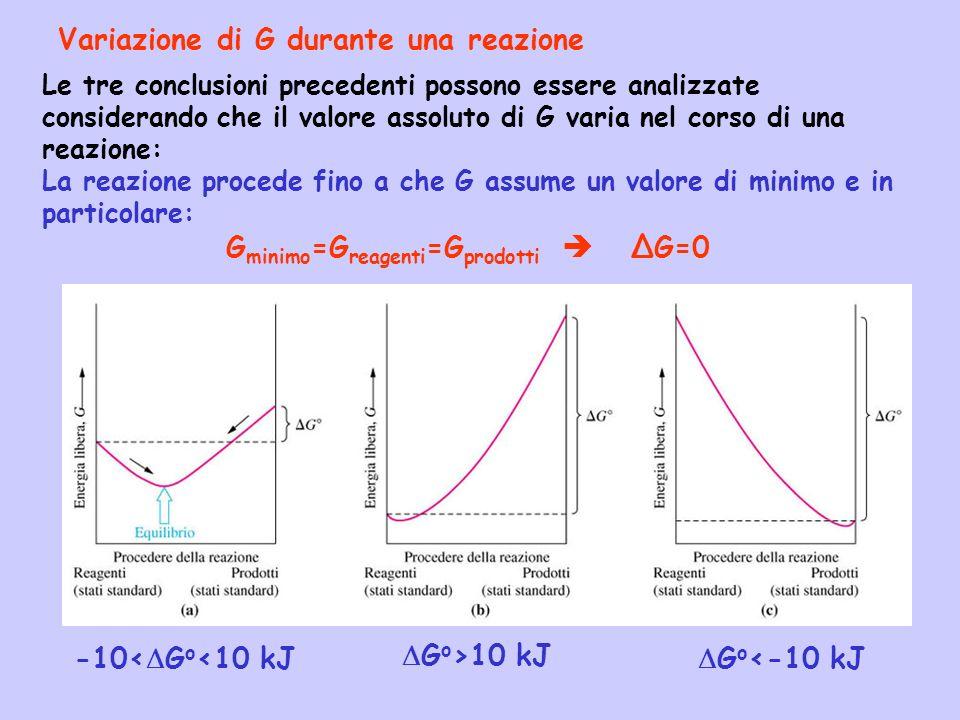 G o <-10 kJ G o >10 kJ -10< G o <10 kJ Variazione di G durante una reazione Le tre conclusioni precedenti possono essere analizzate considerando che i