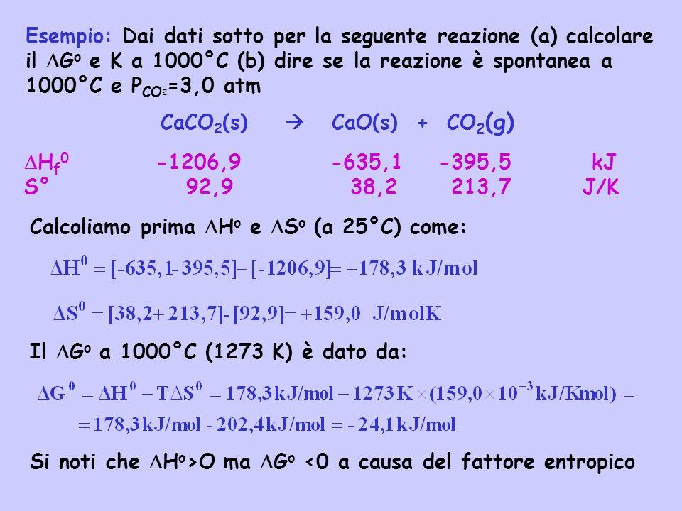 Esempio: Dai dati sotto per la seguente reazione (a) calcolare il G o e K a 1000°C (b) dire se la reazione è spontanea a 1000°C e P CO 2 =3,0 atm CaCO
