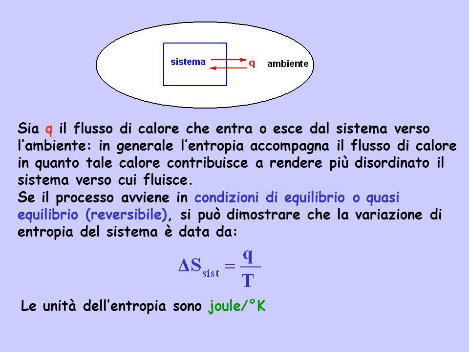 Se il processo è reversibile (allequilibrio) Di modo tale che Se il processo è invece spontaneo si deve avere un aumento dellentropia nel sistema cioè Lultima equazione può essere considerata come una riformulazione del secondo principio