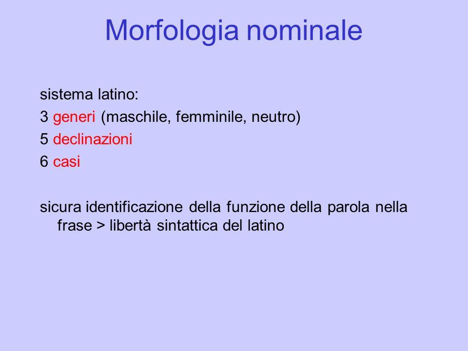 Morfologia nominale sistema latino: 3 generi (maschile, femminile, neutro) 5 declinazioni 6 casi sicura identificazione della funzione della parola nella frase > libertà sintattica del latino