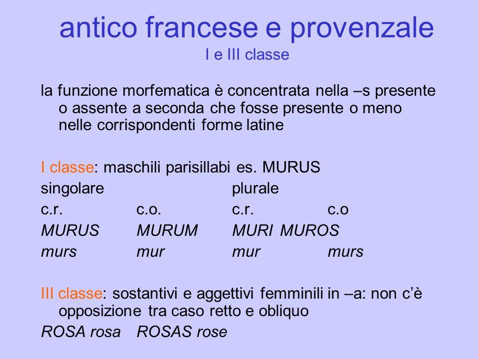 antico francese e provenzale I e III classe la funzione morfematica è concentrata nella –s presente o assente a seconda che fosse presente o meno nelle corrispondenti forme latine I classe: maschili parisillabi es.