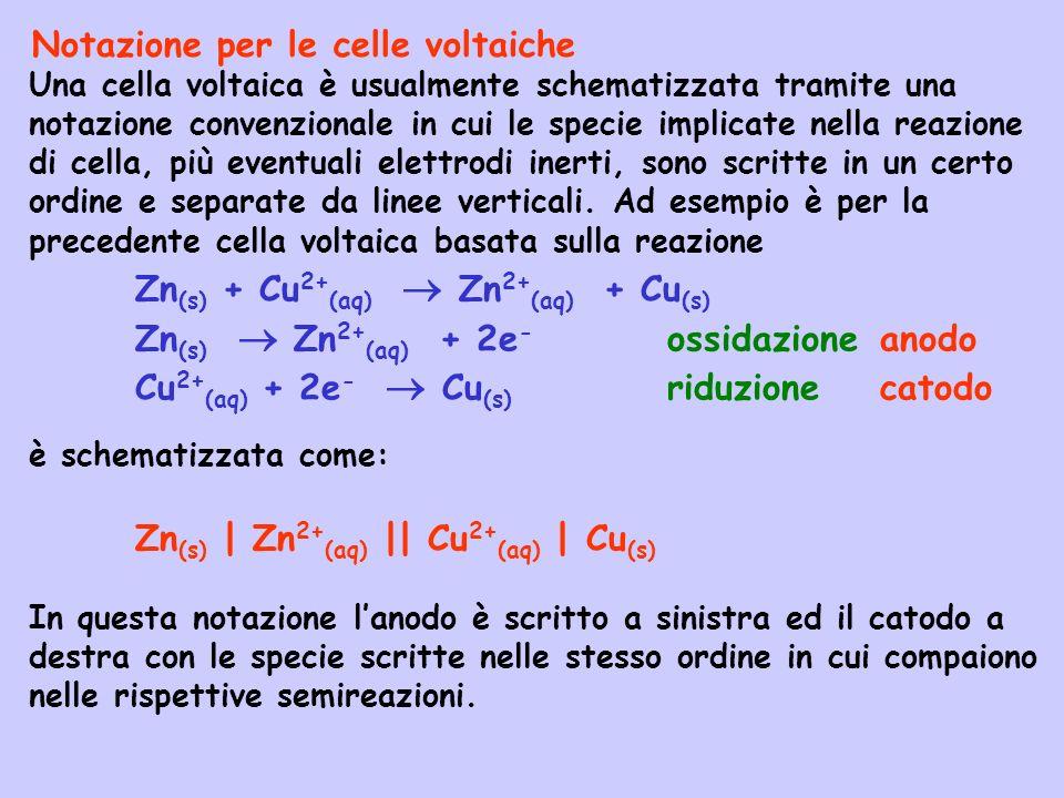 Notazione per le celle voltaiche Una cella voltaica è usualmente schematizzata tramite una notazione convenzionale in cui le specie implicate nella re