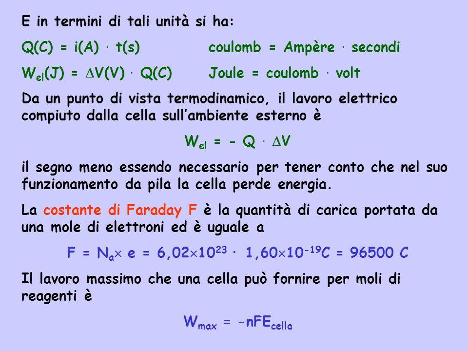 E in termini di tali unità si ha: Q(C) = i(A). t(s)coulomb = Ampère. secondi W el (J) = V(V). Q(C)Joule = coulomb. volt Da un punto di vista termodina