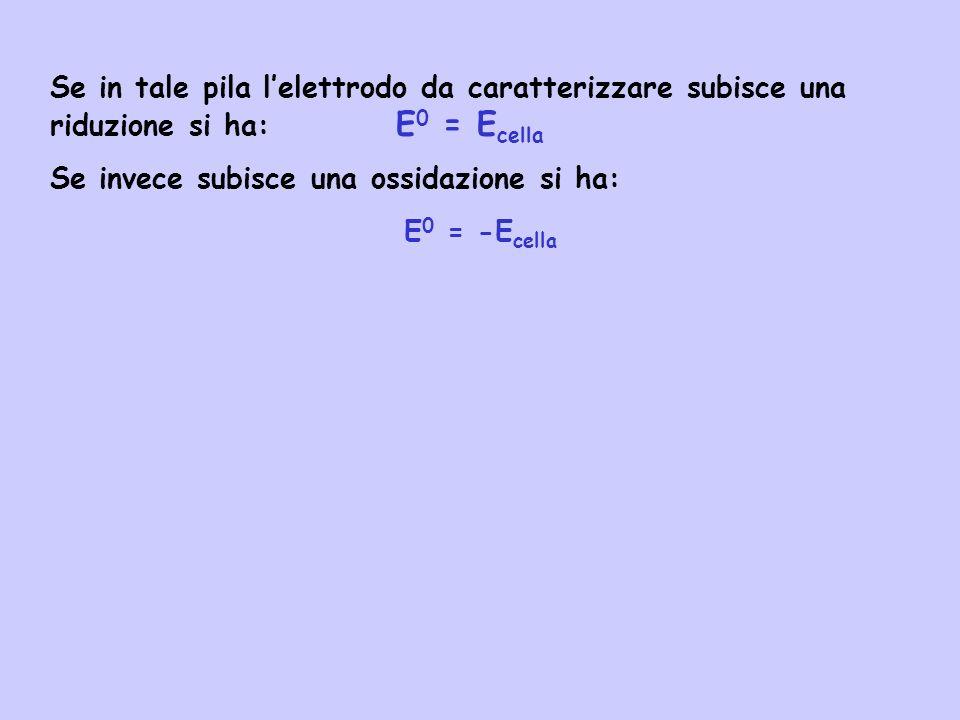 Se in tale pila lelettrodo da caratterizzare subisce una riduzione si ha: E 0 = E cella Se invece subisce una ossidazione si ha: E 0 = -E cella