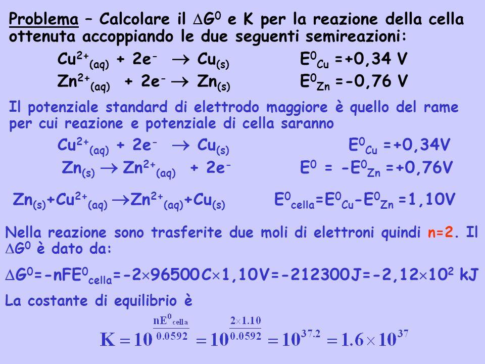 Nella reazione sono trasferite due moli di elettroni quindi n=2. Il G 0 è dato da: G 0 =-nFE 0 cella =-2 96500 C 1,10 V=-212300 J=-2,12 10 2 kJ La cos