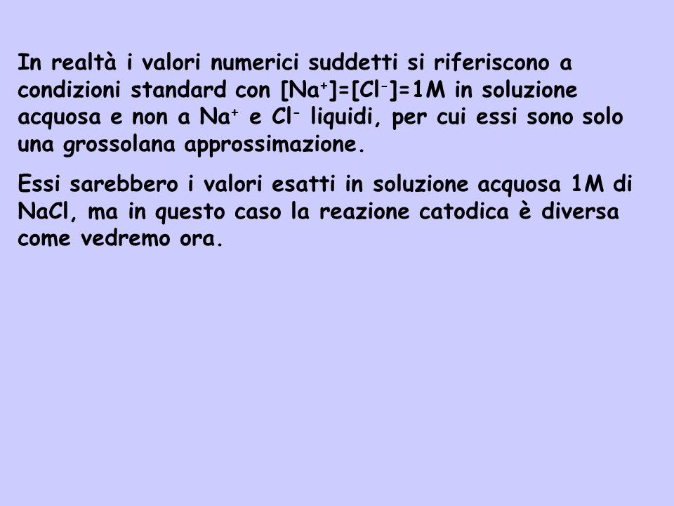 In realtà i valori numerici suddetti si riferiscono a condizioni standard con [Na + ]=[Cl - ]=1M in soluzione acquosa e non a Na + e Cl - liquidi, per