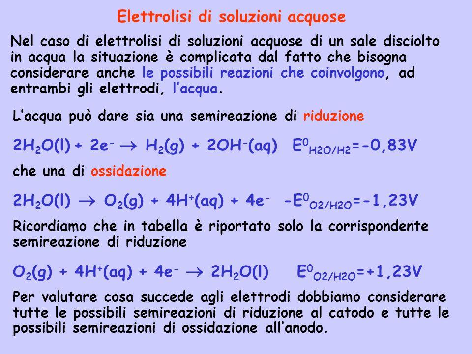 Elettrolisi di soluzioni acquose Nel caso di elettrolisi di soluzioni acquose di un sale disciolto in acqua la situazione è complicata dal fatto che b