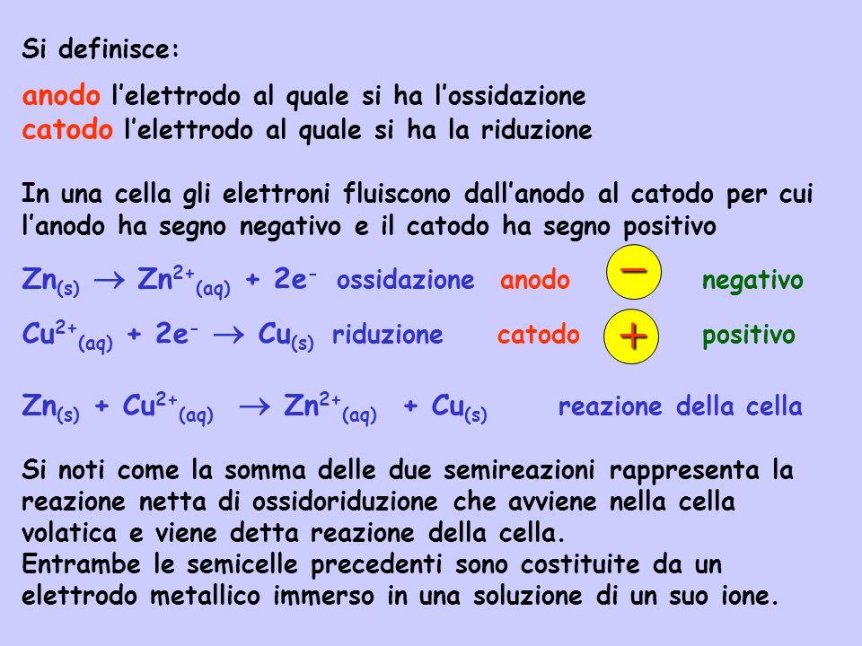 Si definisce: anodo lelettrodo al quale si ha lossidazione catodo lelettrodo al quale si ha la riduzione In una cella gli elettroni fluiscono dallanod