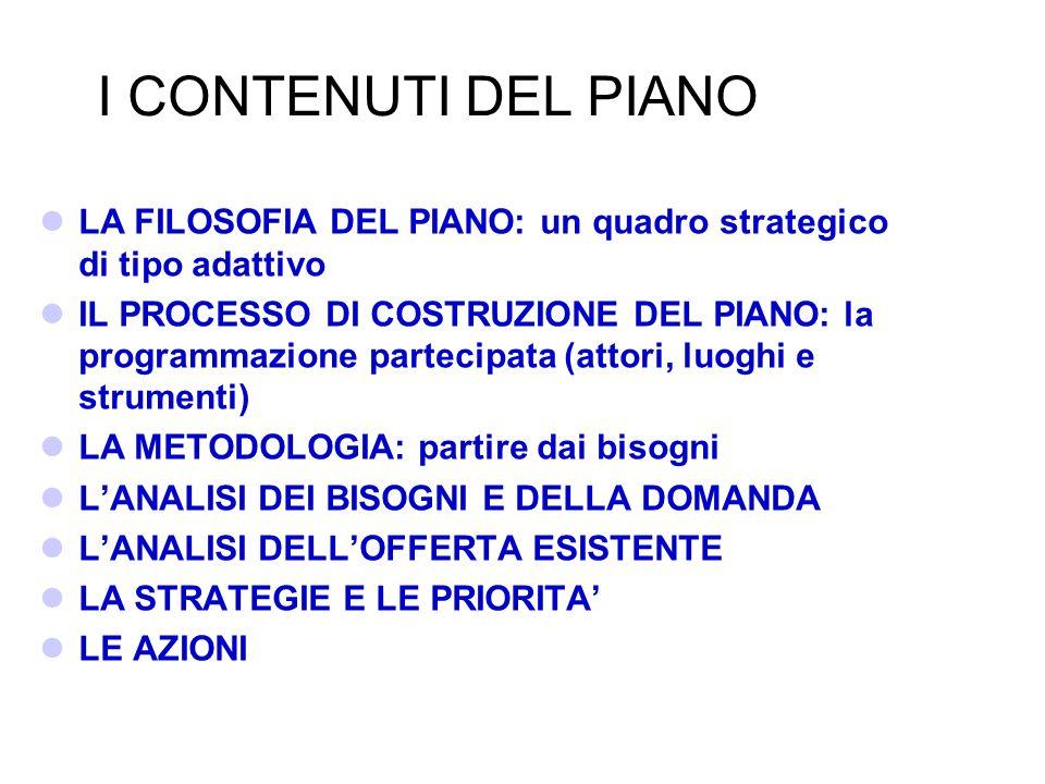 I CONTENUTI DEL PIANO LA FILOSOFIA DEL PIANO: un quadro strategico di tipo adattivo IL PROCESSO DI COSTRUZIONE DEL PIANO: la programmazione partecipat