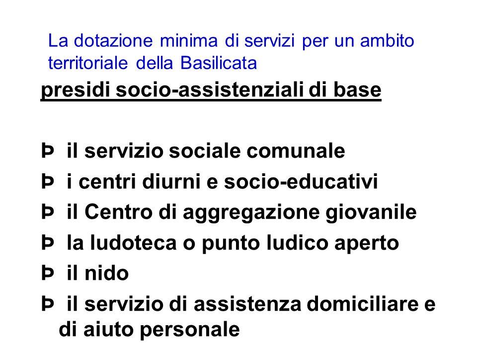 La dotazione minima di servizi per un ambito territoriale della Basilicata presidi socio-assistenziali di base Þ il servizio sociale comunale Þ i cent