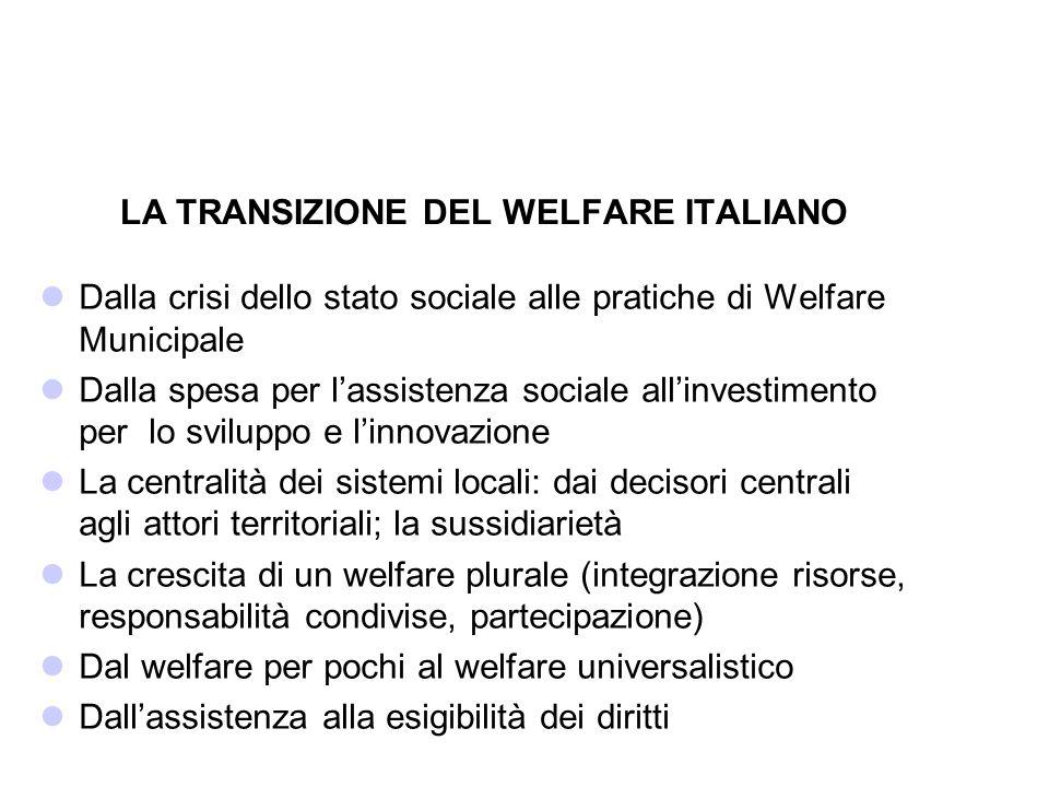 LA TRANSIZIONE DEL WELFARE ITALIANO Dalla crisi dello stato sociale alle pratiche di Welfare Municipale Dalla spesa per lassistenza sociale allinvesti