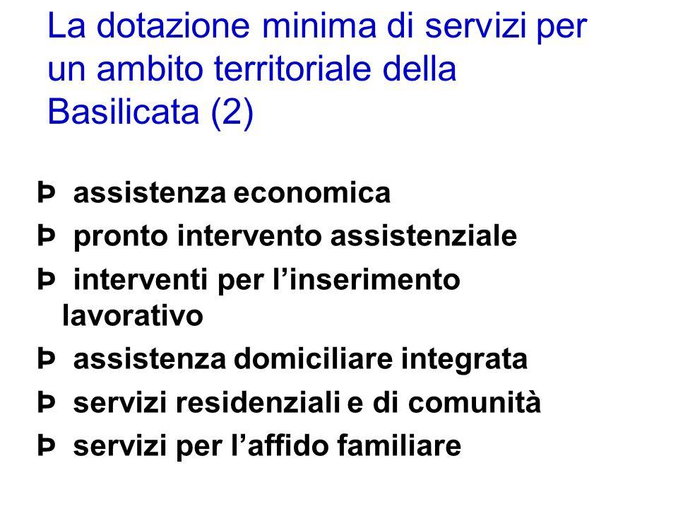 La dotazione minima di servizi per un ambito territoriale della Basilicata (2) Þ assistenza economica Þ pronto intervento assistenziale Þ interventi p