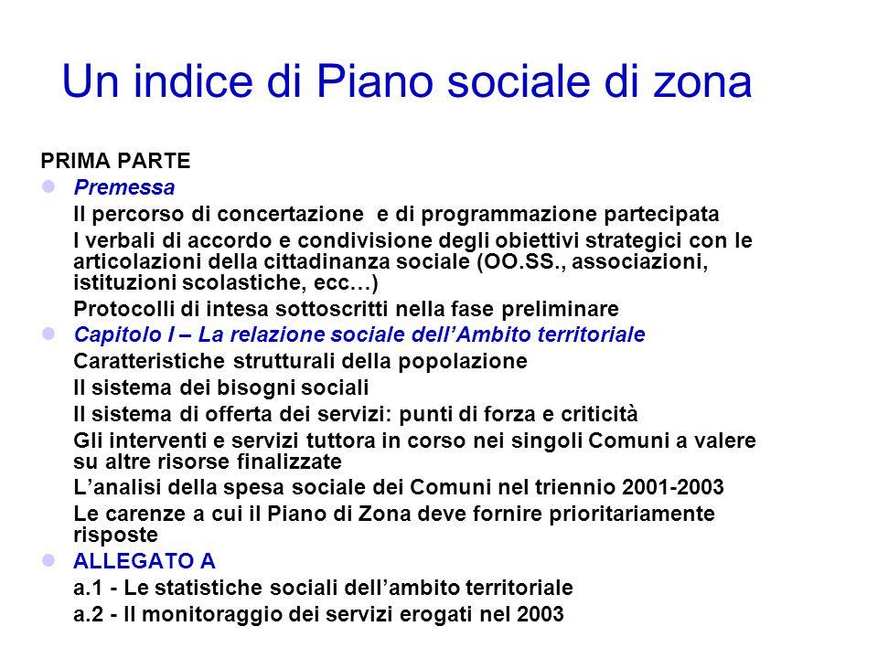 Un indice di Piano sociale di zona PRIMA PARTE Premessa Il percorso di concertazione e di programmazione partecipata I verbali di accordo e condivisio