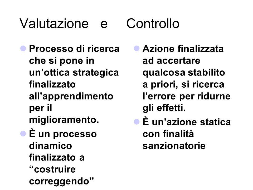 Valutazione e Controllo Processo di ricerca che si pone in unottica strategica finalizzato allapprendimento per il miglioramento. È un processo dinami