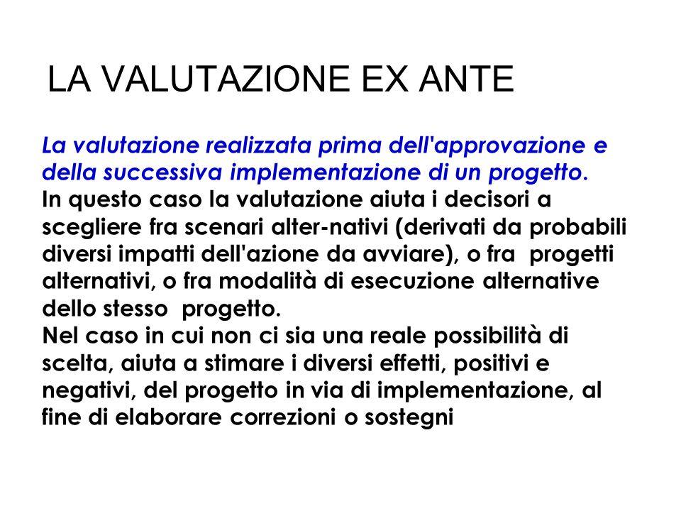 LA VALUTAZIONE EX ANTE La valutazione realizzata prima dell'approvazione e della successiva implementazione di un progetto. In questo caso la valutazi