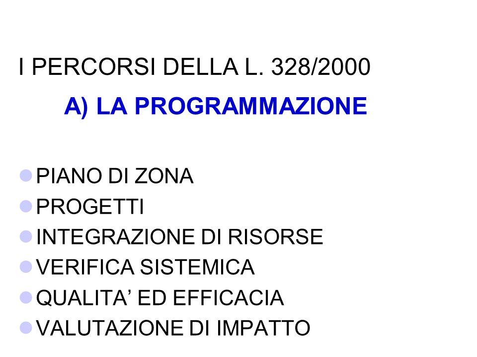 I PERCORSI DELLA L. 328/2000 A) LA PROGRAMMAZIONE PIANO DI ZONA PROGETTI INTEGRAZIONE DI RISORSE VERIFICA SISTEMICA QUALITA ED EFFICACIA VALUTAZIONE D