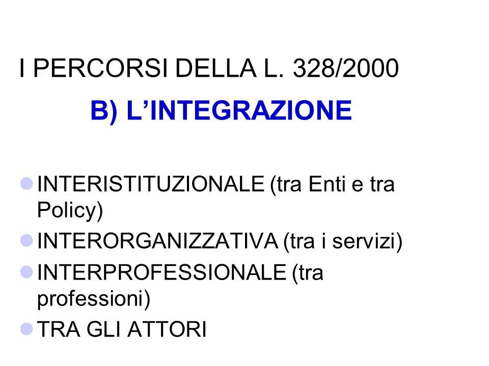 I PERCORSI DELLA L. 328/2000 B) LINTEGRAZIONE INTERISTITUZIONALE (tra Enti e tra Policy) INTERORGANIZZATIVA (tra i servizi) INTERPROFESSIONALE (tra pr