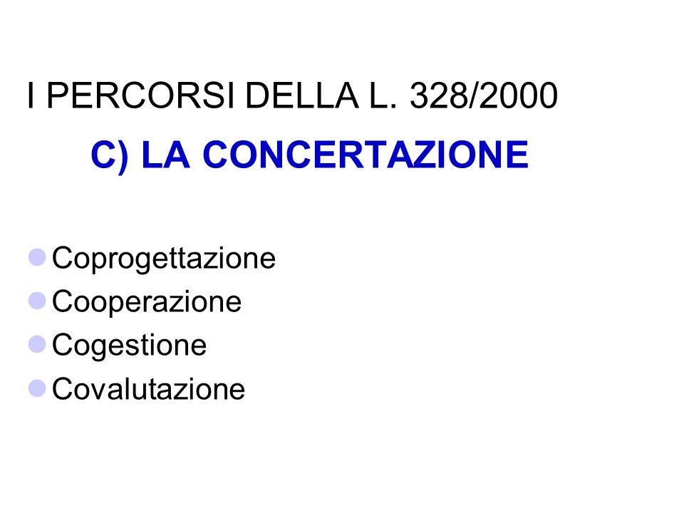 I PERCORSI DELLA L. 328/2000 C) LA CONCERTAZIONE Coprogettazione Cooperazione Cogestione Covalutazione