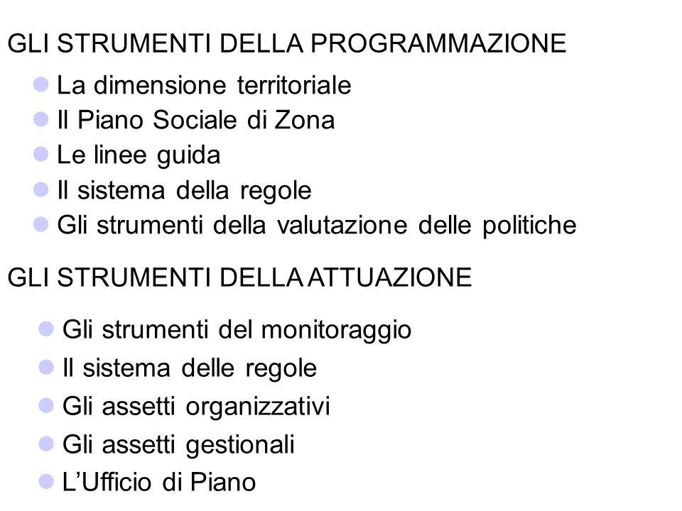 GLI STRUMENTI DELLA PROGRAMMAZIONE La dimensione territoriale Il Piano Sociale di Zona Le linee guida Il sistema della regole Gli strumenti della valu