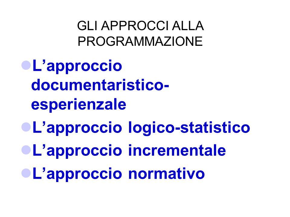 GLI APPROCCI ALLA PROGRAMMAZIONE Lapproccio documentaristico- esperienzale Lapproccio logico-statistico Lapproccio incrementale Lapproccio normativo