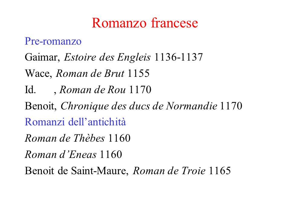 Romanzo francese Pre-romanzo Gaimar, Estoire des Engleis 1136-1137 Wace, Roman de Brut 1155 Id., Roman de Rou 1170 Benoit, Chronique des ducs de Norma