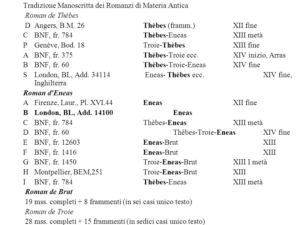 Tradizione Manoscritta dei Romanzi di Materia Antica Roman de Thèbes DAngers, B.M. 26Thèbes (framm.)XII fine C BNF, fr. 784Thèbes-EneasXIII metà PGenè