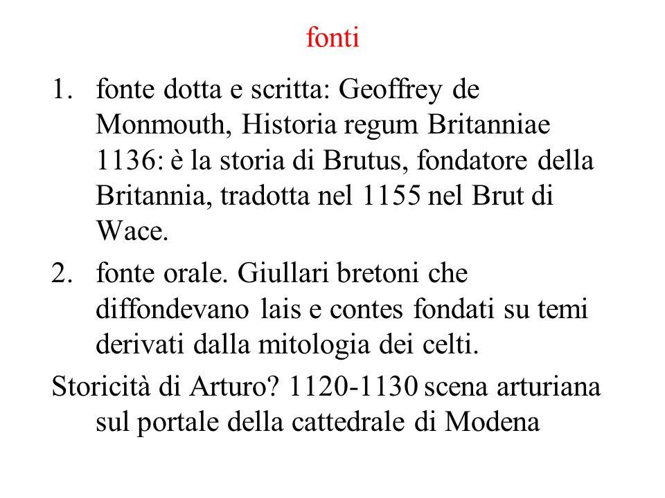 fonti 1.fonte dotta e scritta: Geoffrey de Monmouth, Historia regum Britanniae 1136: è la storia di Brutus, fondatore della Britannia, tradotta nel 11