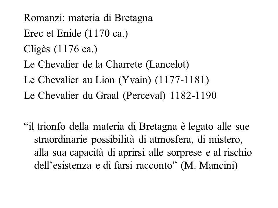 Romanzi: materia di Bretagna Erec et Enide (1170 ca.) Cligès (1176 ca.) Le Chevalier de la Charrete (Lancelot) Le Chevalier au Lion (Yvain) (1177-1181
