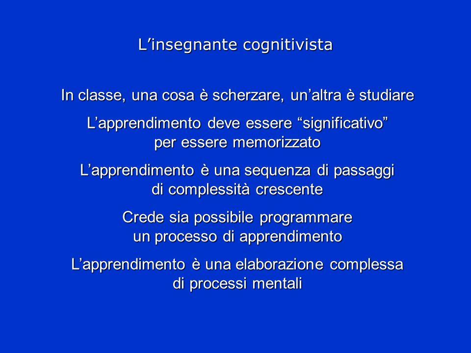 Linsegnante cognitivista In classe, una cosa è scherzare, unaltra è studiare Lapprendimento deve essere significativo per essere memorizzato Lapprendi